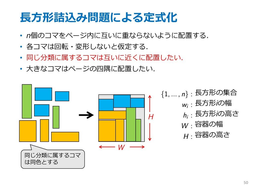 ⻑⽅形詰込み問題による定式化 • n個のコマをページ内に互いに重ならないように配置する. • ...