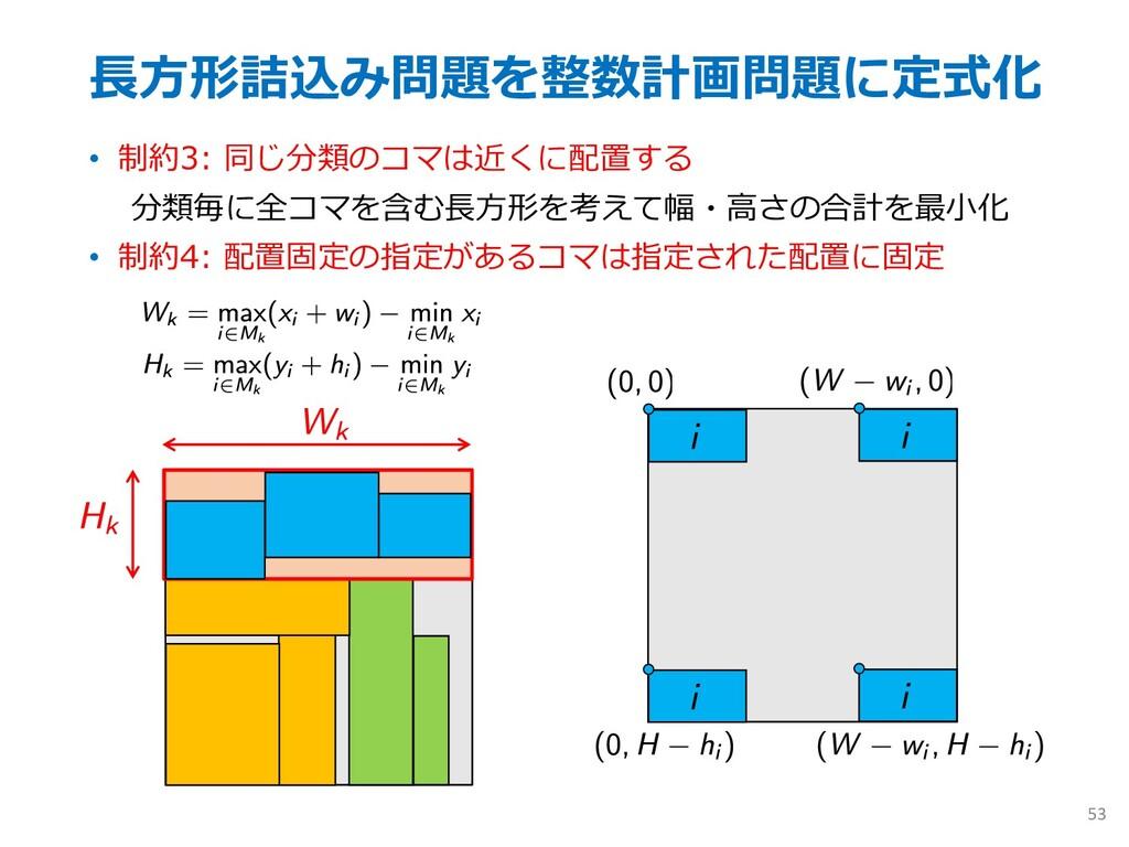 ⻑⽅形詰込み問題を整数計画問題に定式化 • 制約3: 同じ分類のコマは近くに配置する 分類毎に...