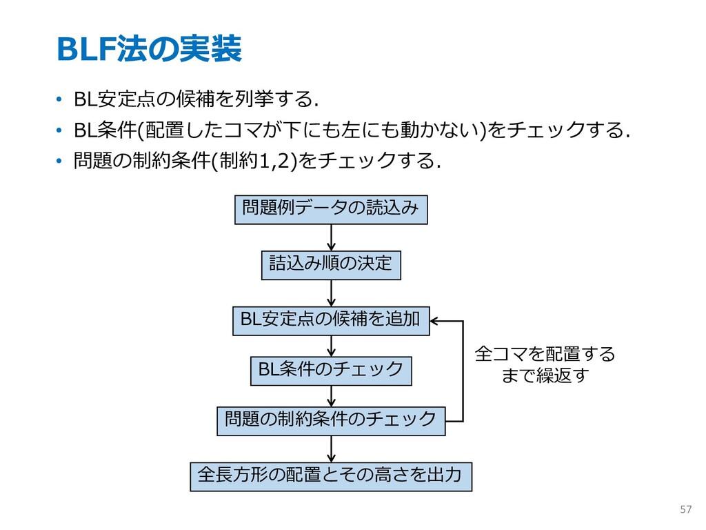 BLF法の実装 • BL安定点の候補を列挙する. • BL条件(配置したコマが下にも左にも動か...