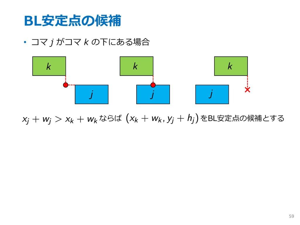BL安定点の候補 • コマ j がコマ k の下にある場合 59 ならば をBL安定点の候補と...