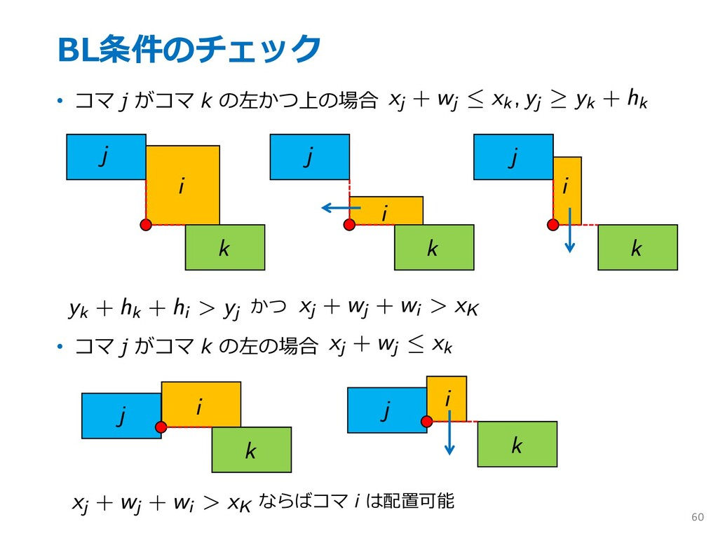 BL条件のチェック • コマ j がコマ k の左かつ上の場合 • コマ j がコマ k の左...