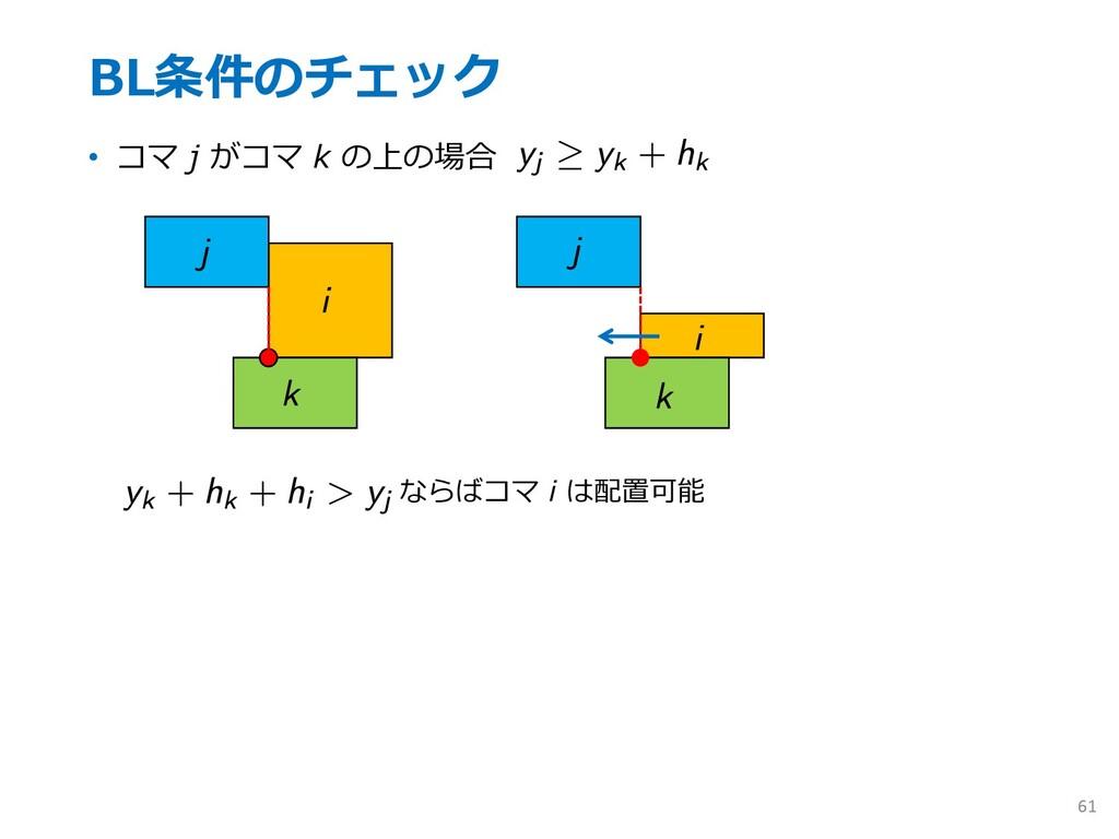 BL条件のチェック • コマ j がコマ k の上の場合 61 ならばコマ i は配置可能
