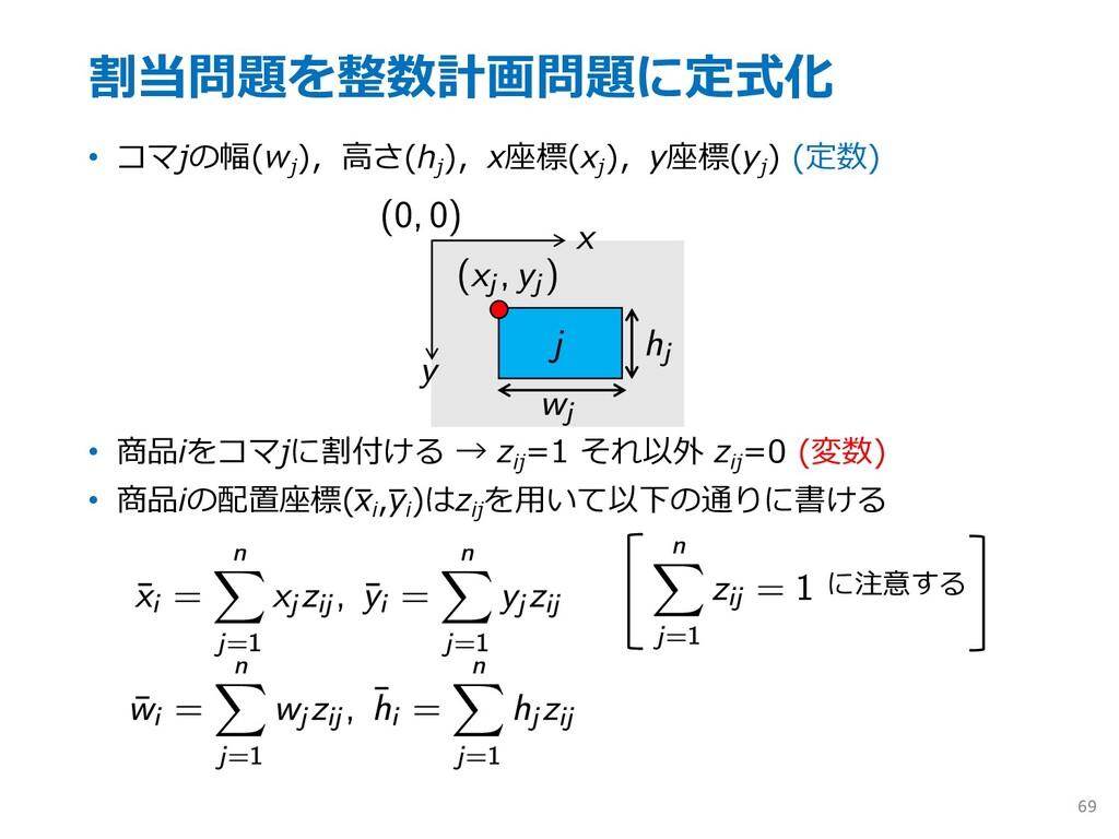 割当問題を整数計画問題に定式化 • コマjの幅(wj ),⾼さ(hj ),x座標(xj ),y...