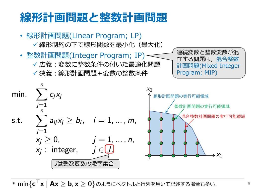 線形計画問題と整数計画問題 • 線形計画問題(Linear Program; LP) ü 線形...