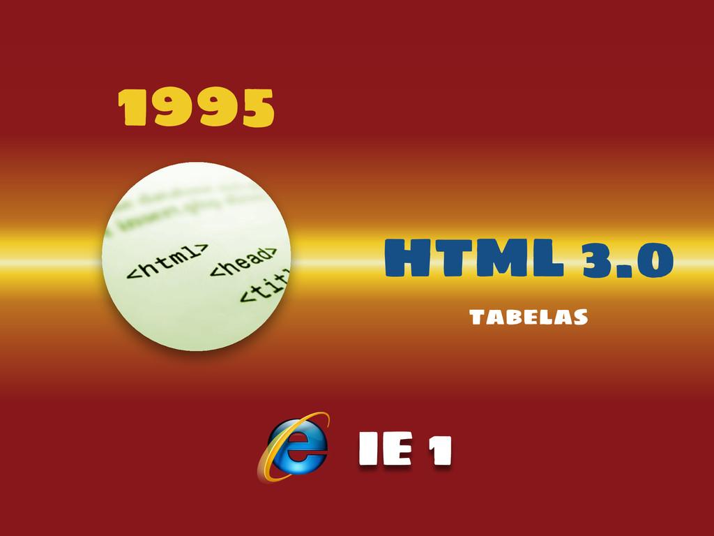 1995 HTML 3.0 tabelas IE 1