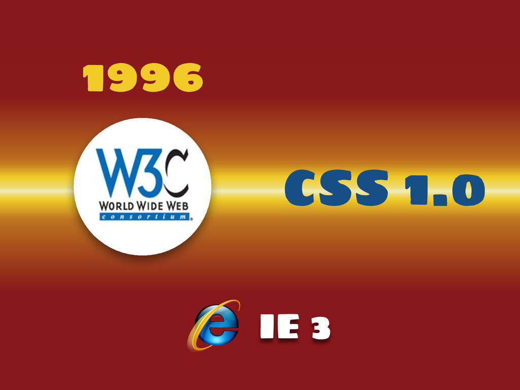 1996 CSS 1.0 IE 3