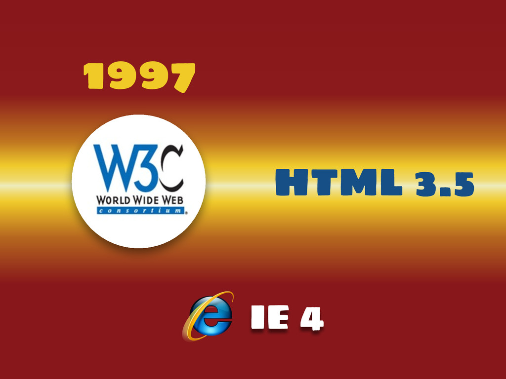 1997 HTML 3.5 IE 4