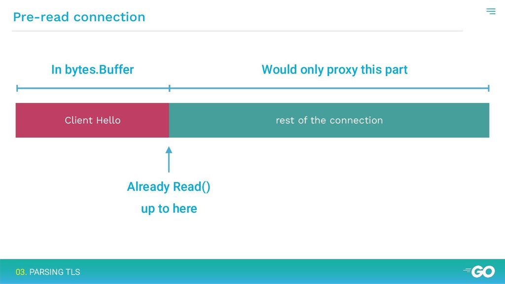 Pre-read connection 03. PARSING TLS Client Hell...