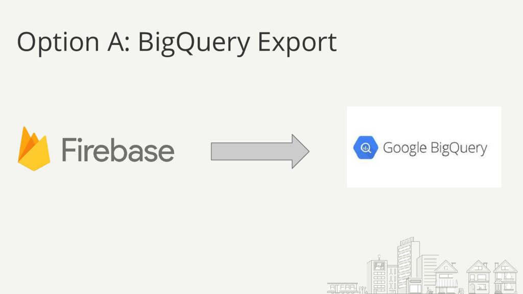 Option A: BigQuery Export