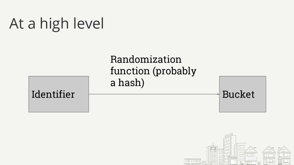 At a high level Identifier Bucket Randomization...