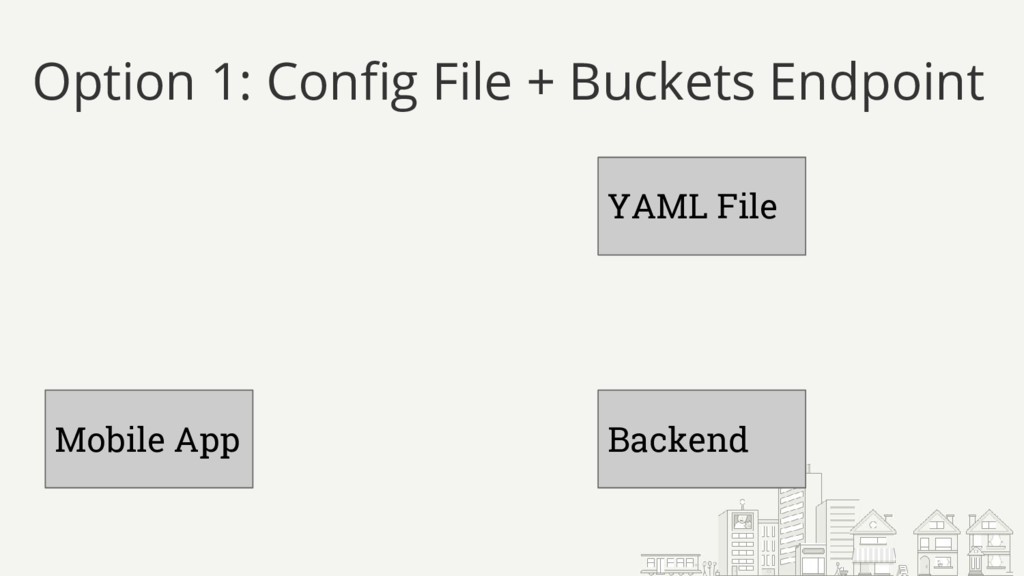 Option 1: Config File + Buckets Endpoint YAML F...