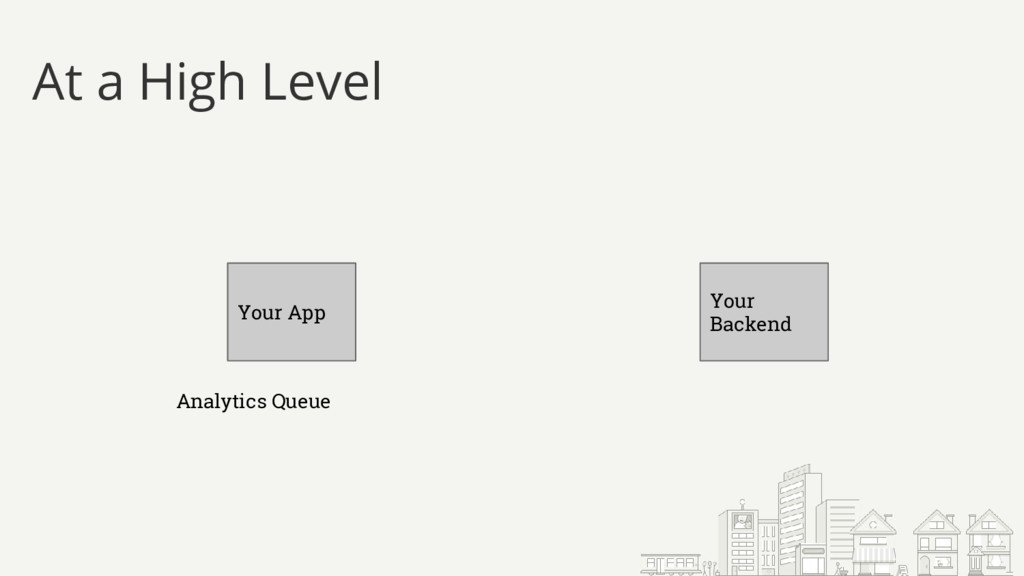 At a High Level Your App Analytics Queue Your B...