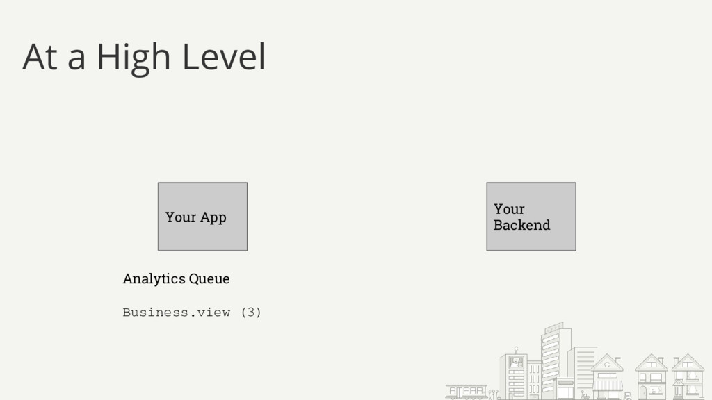 At a High Level Your App Analytics Queue Busine...