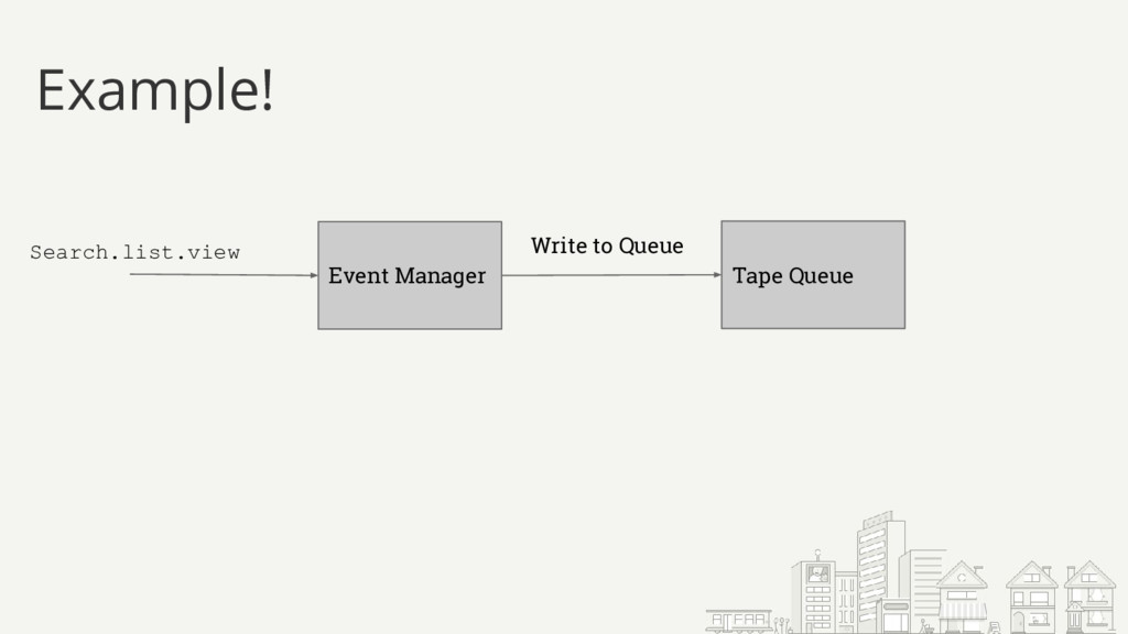 Example! Event Manager Write to Queue Search.li...
