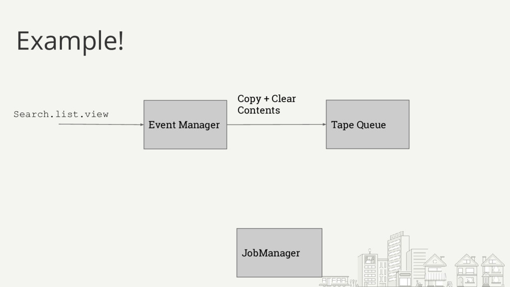 Example! Event Manager Tape Queue Copy + Clear ...