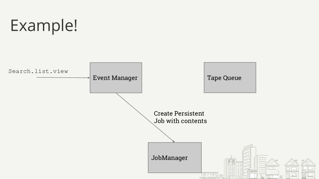 Example! Event Manager Create Persistent Job wi...
