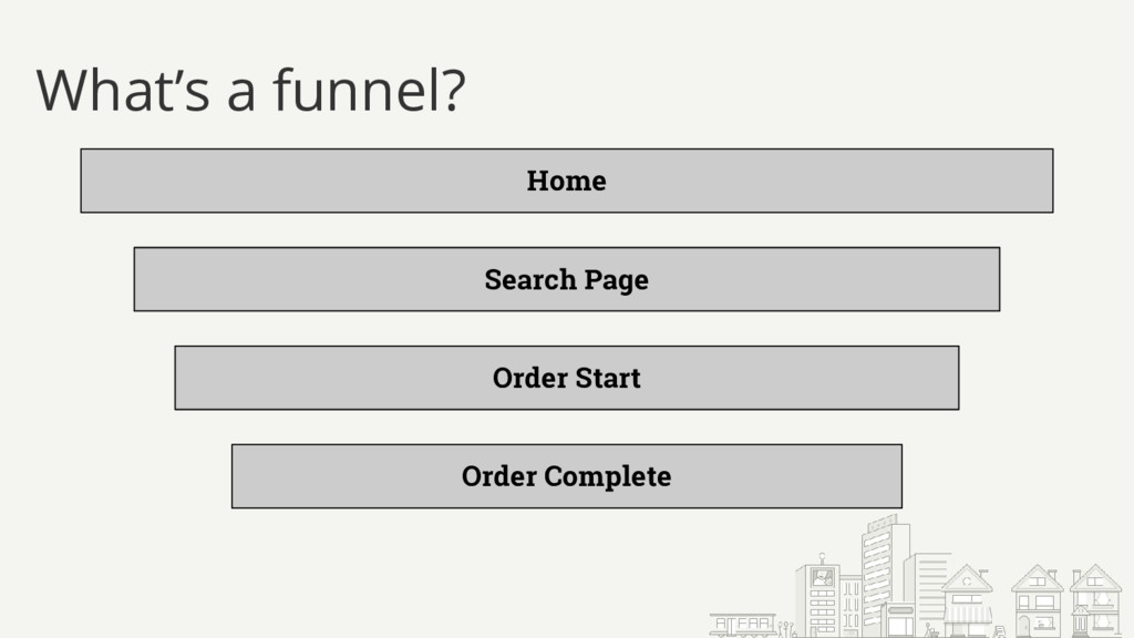 What's a funnel? Home Search Page Order Start O...