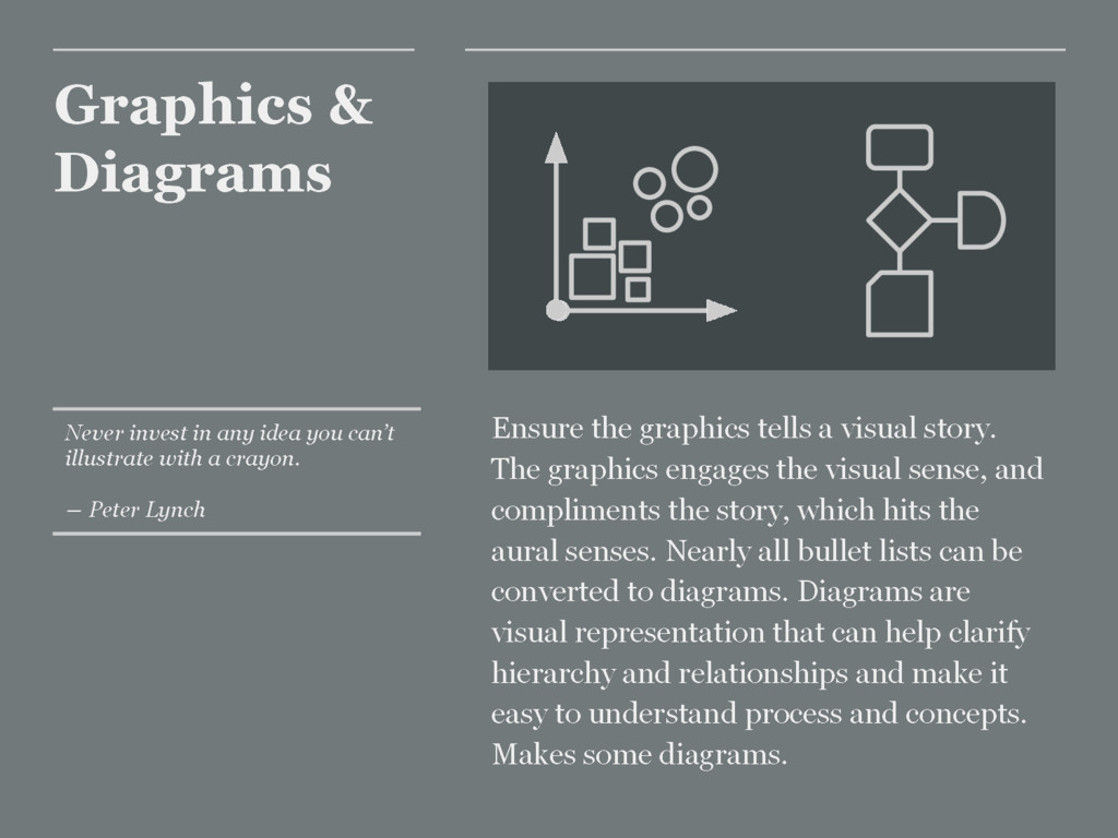 Graphics & Diagrams Ensure the graphics tells a...
