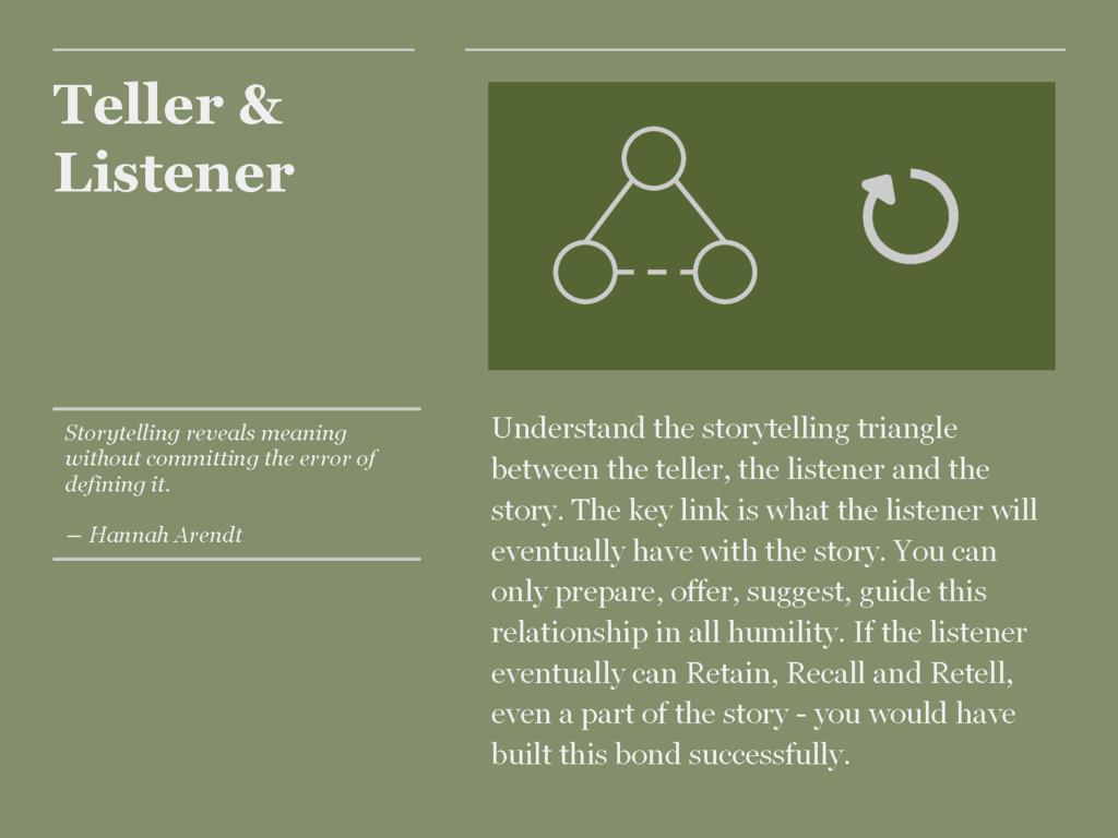 Teller & Listener Understand the storytelling t...