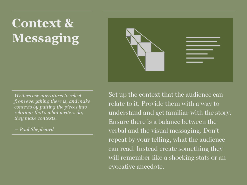 Context & Messaging Set up the context that the...