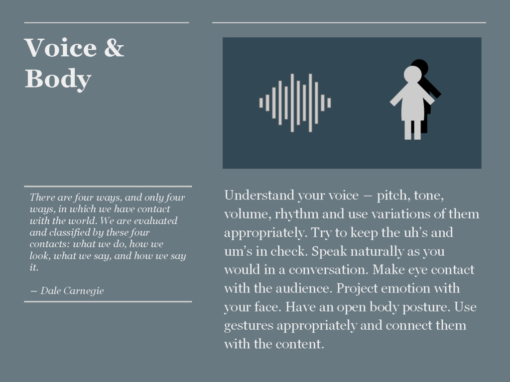 Voice & Body Understand your voice ― pitch, ton...