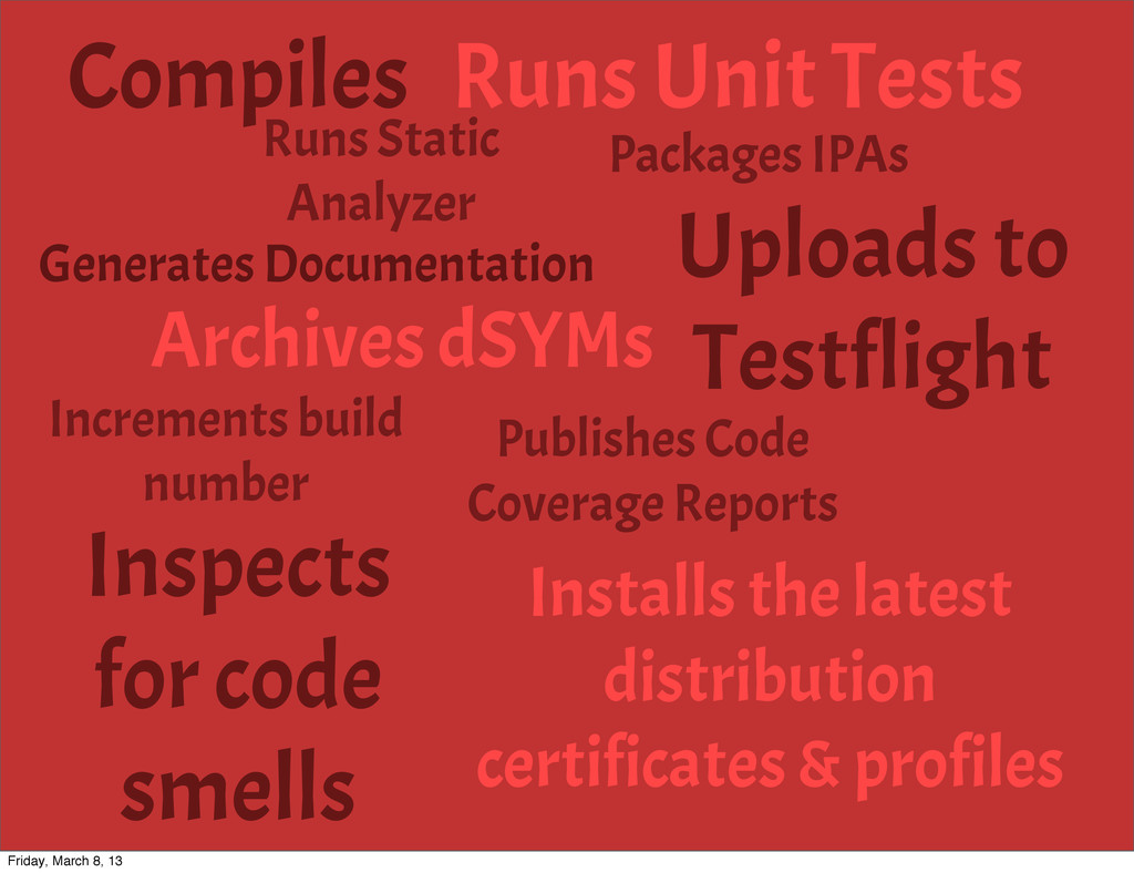Compiles Runs Static Analyzer Runs Unit Tests P...