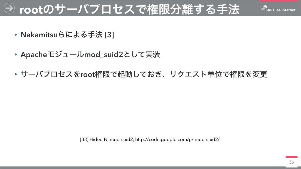 36 • NakamitsuΒʹΑΔख๏ [3] • ApacheϞδϡʔϧmod_suid2...