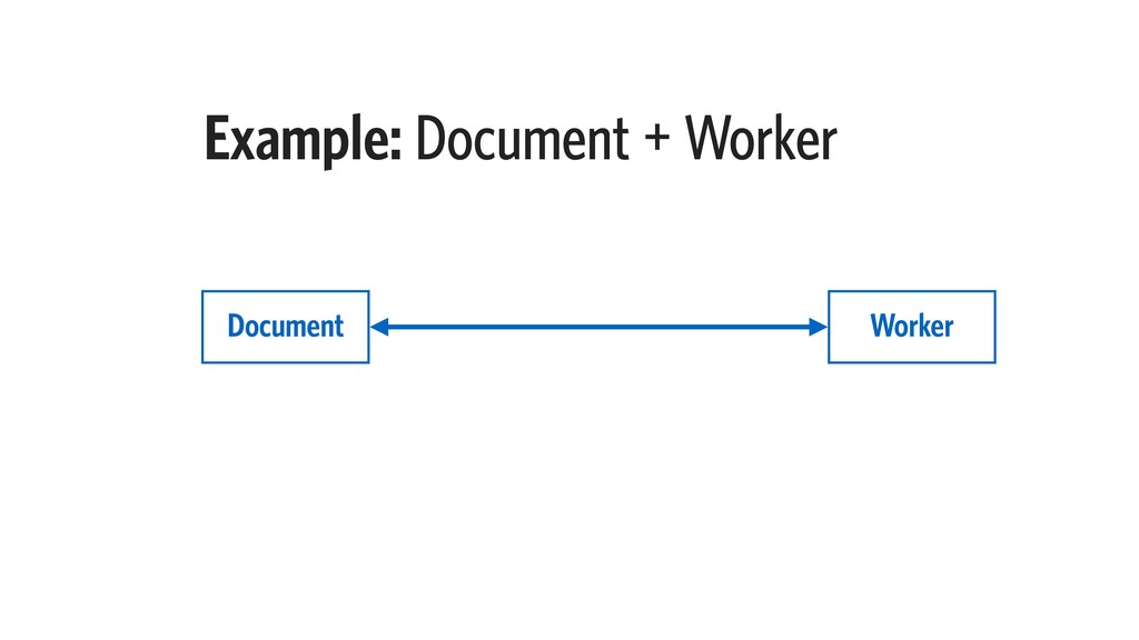 Example: Document + Worker Document Worker