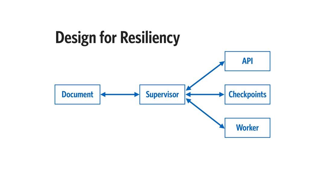 Design for Resiliency Document Supervisor Check...