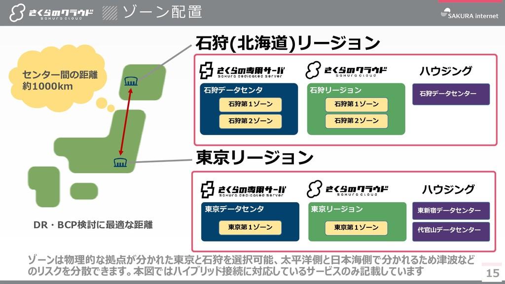 15 ゾーン配置 15 ゾーンは物理的な拠点が分かれた東京と石狩を選択可能、太平洋側と日本海側...