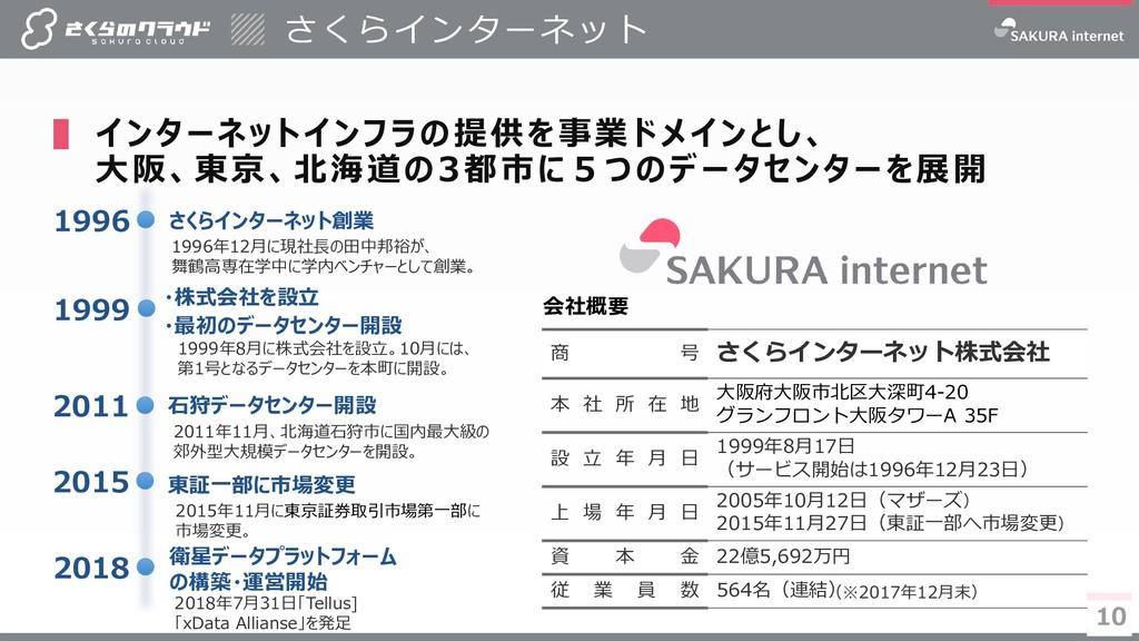 10 10 ▌ インターネットインフラの提供を事業ドメインとし、 大阪、東京、北海道の3都市に...