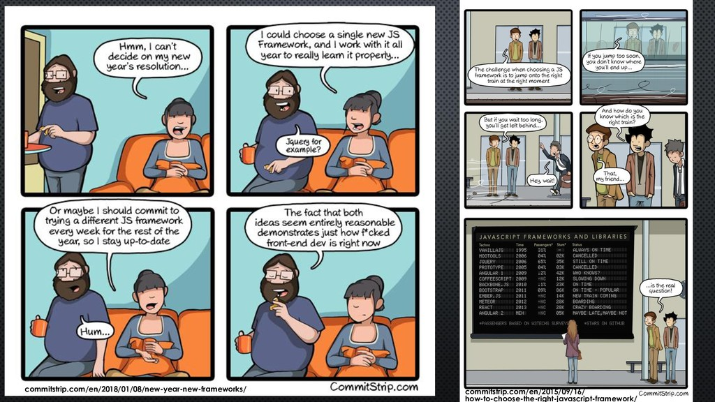 commitstrip.com/en/2015/09/16/ how-to-choose-th...