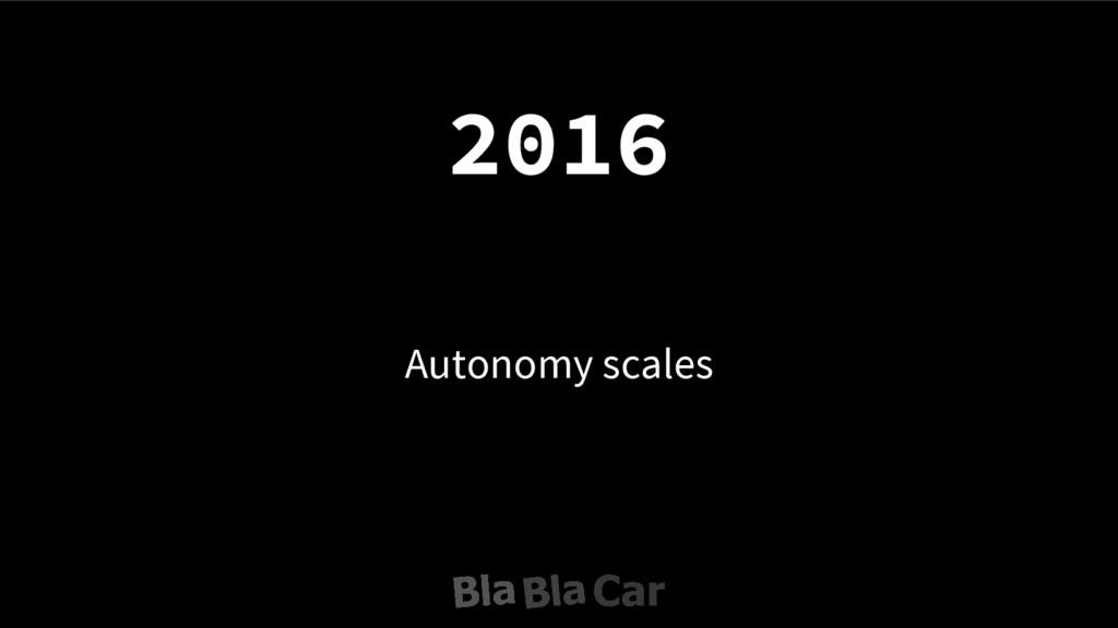 Autonomy scales 2016