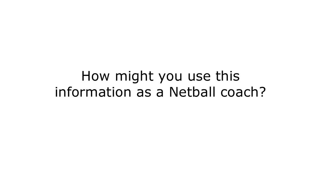 How might you use this information as a Netball...