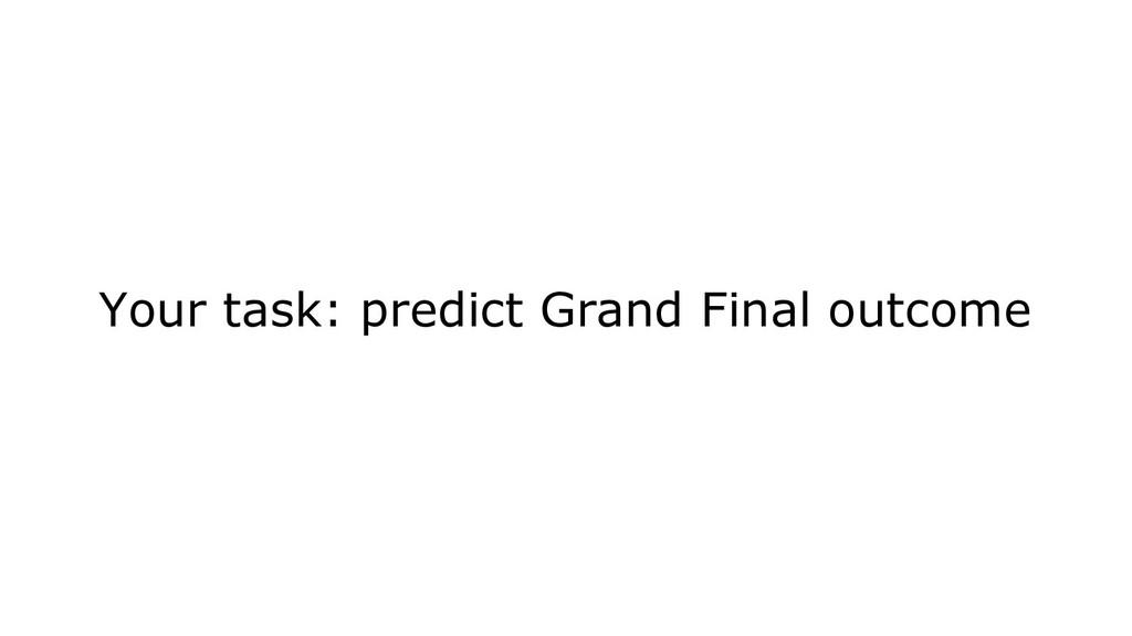 Your task: predict Grand Final outcome