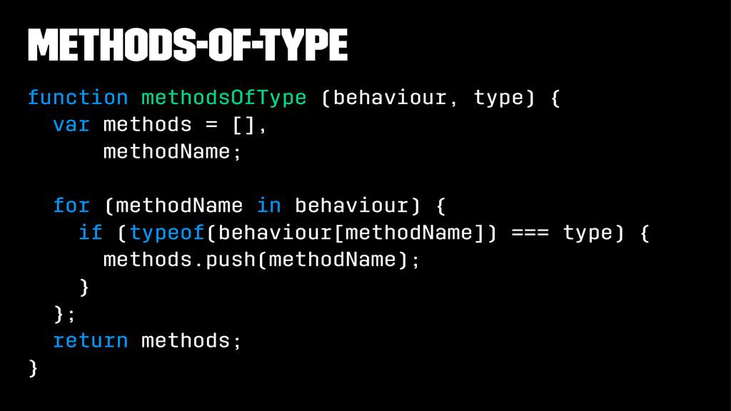 methods-of-type function methodsOfType (behavio...