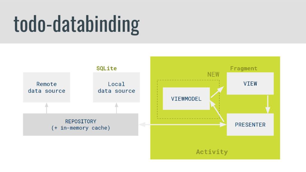 todo-databinding
