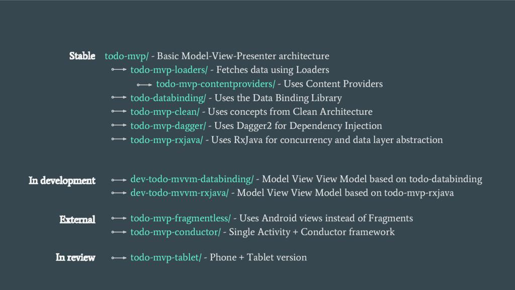 todo-mvp/ - Basic Model-View-Presenter architec...