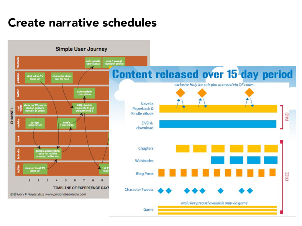 Create narrative schedules