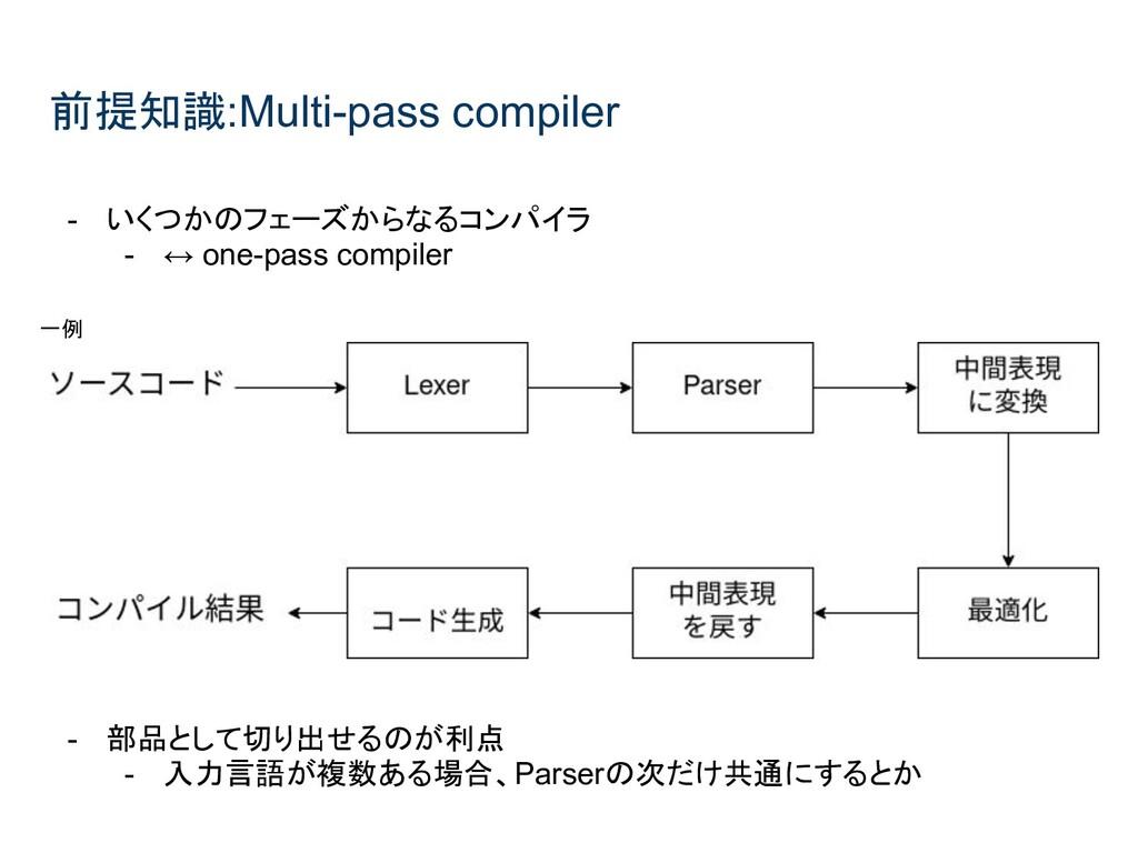 前提知識:Multi-pass compiler - いくつかのフェーズからなるコンパイラ -...