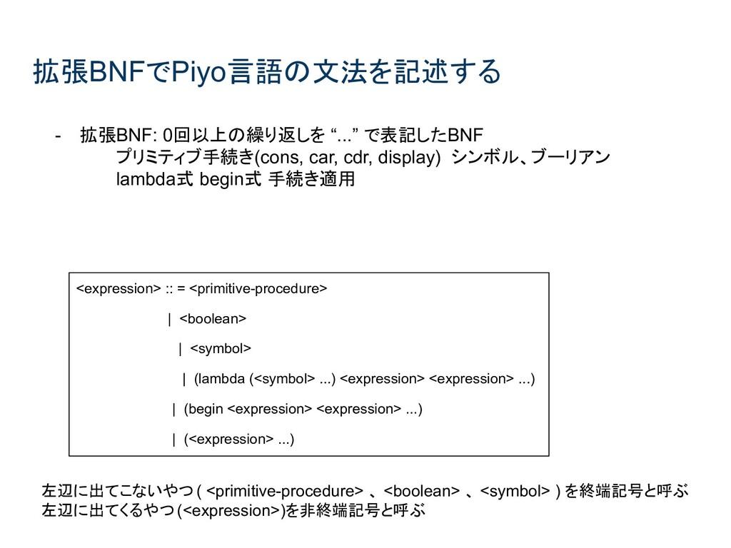 拡張BNFでPiyo言語の文法を記述する <expression> :: = <primiti...