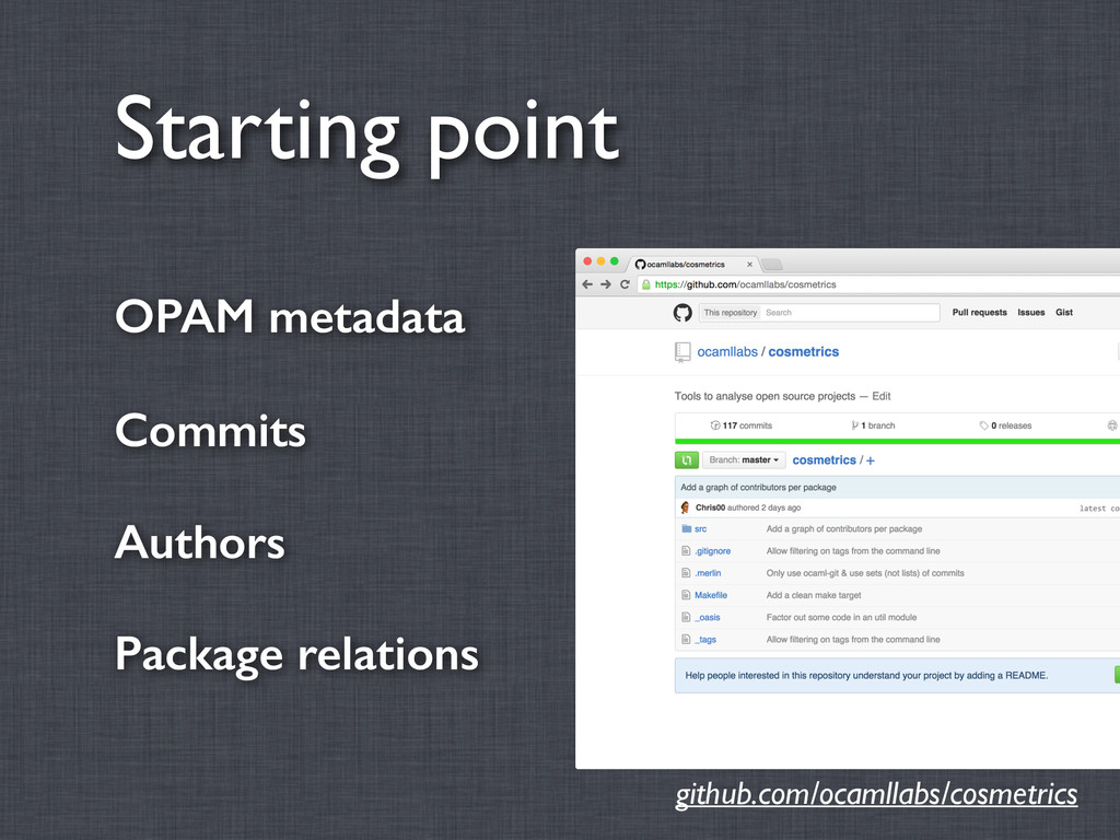 Starting point OPAM metadata Commits Authors Pa...