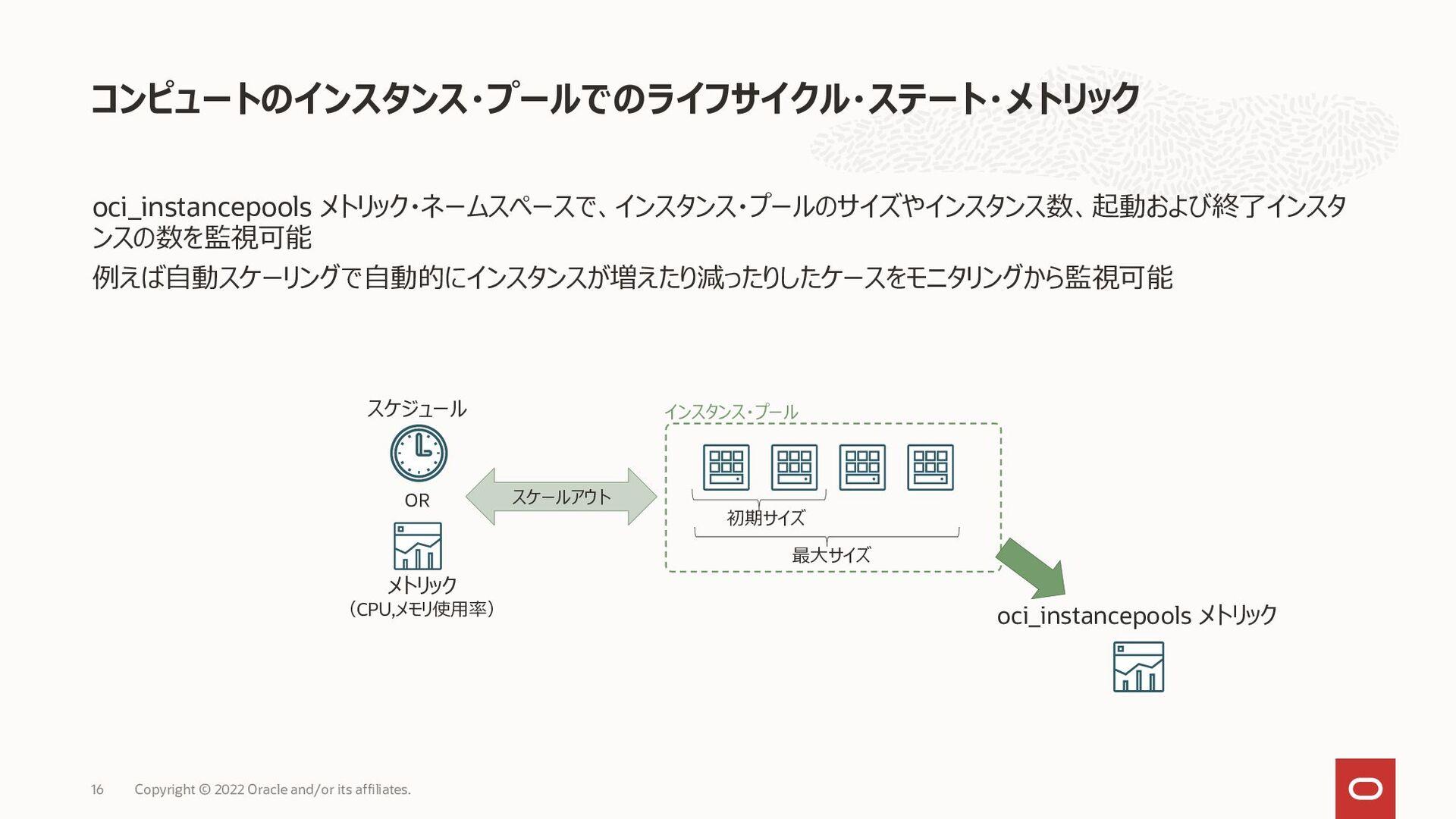 • インスタンス再作成せずにVMインスタンスのシェイプを変更す ることが可能 • アプリケーシ...