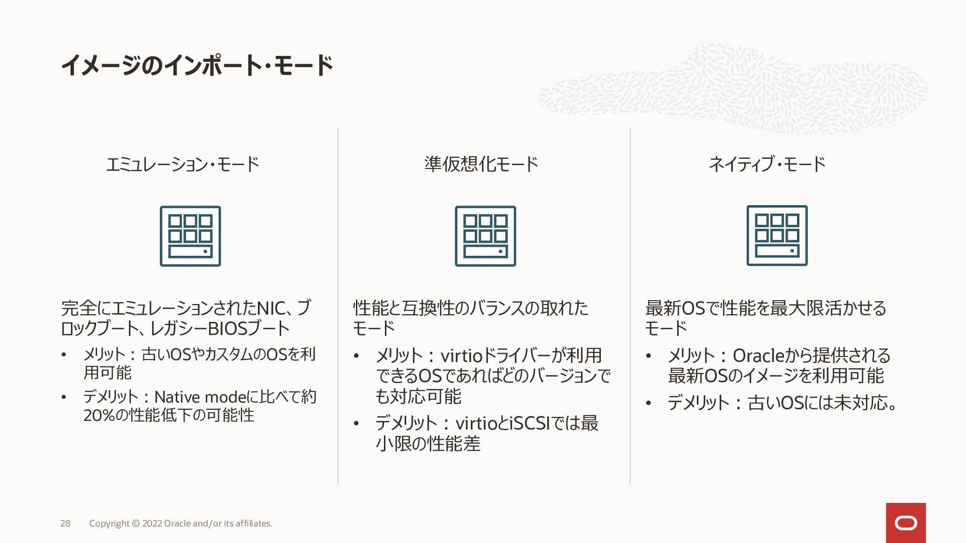 デモ:インスタンスのコンソール接続 Demo: Instance Console Connec...