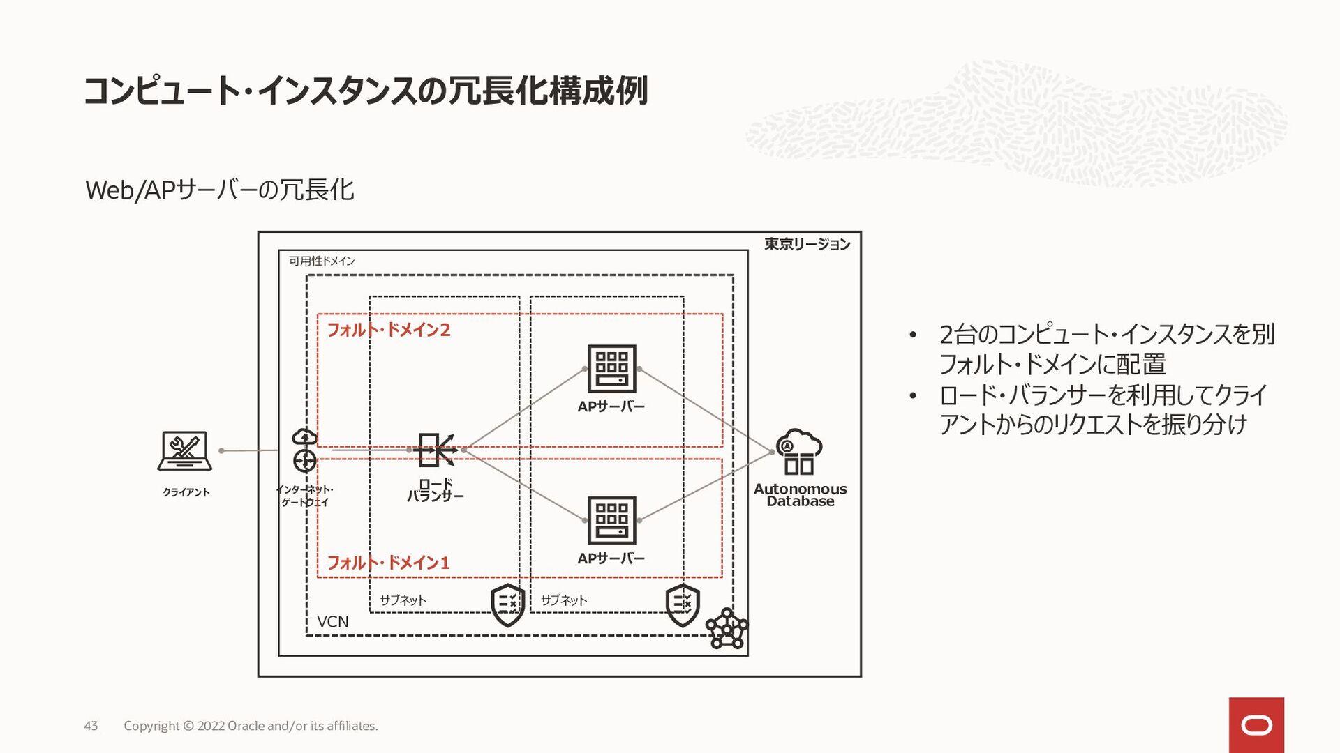 APサーバー VCN ロード バランサー Autonomous Database サブネット ...