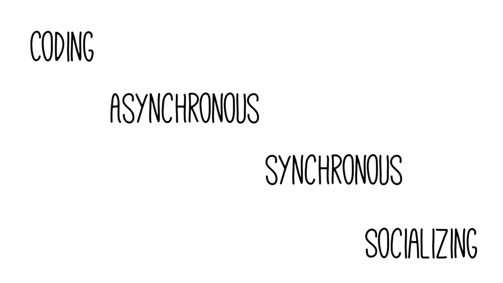 Coding Asynchronous synchronous Socializing