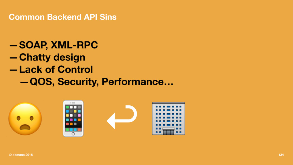 Common Backend API Sins —SOAP, XML-RPC —Chatty ...