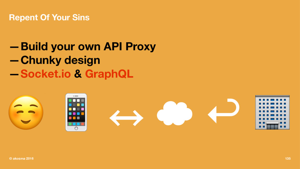 Repent Of Your Sins —Build your own API Proxy —...