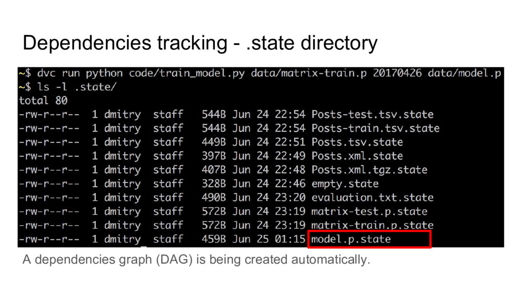 Dependencies tracking - .state directory A depe...