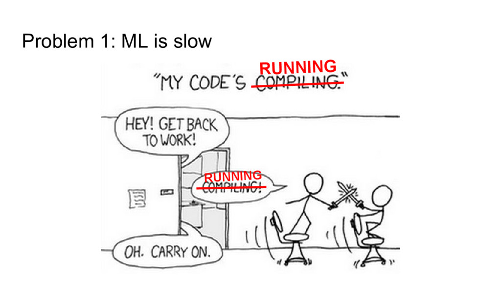 Problem 1: ML is slow RUNNING RUNNING